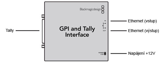 Blackmagic Design ATEM GPI & Tally Interface