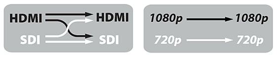 BON FM-051SCH