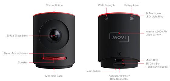 Livestream Movi