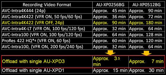 Panasonic AU-XPD3EJ
