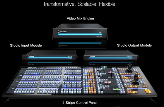 NewTek IP Series