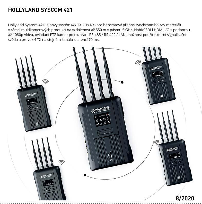 HOLLYLAND SYSCOM 421